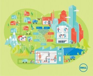 Circular_Economy_Illustration_pieces_v8_Full_IG_dell